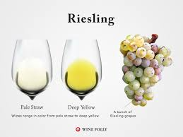 Festive Wine - Dry Riesling